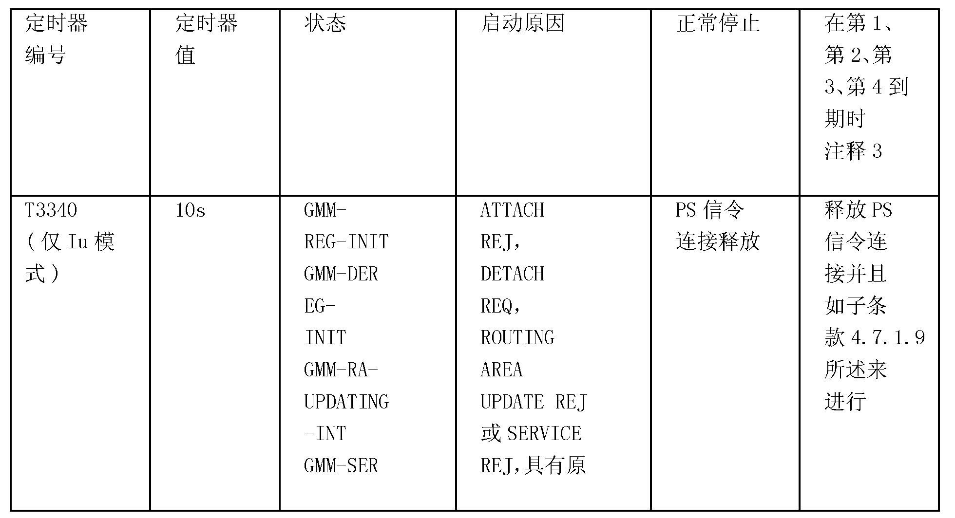 Figure CN101911816BD00162