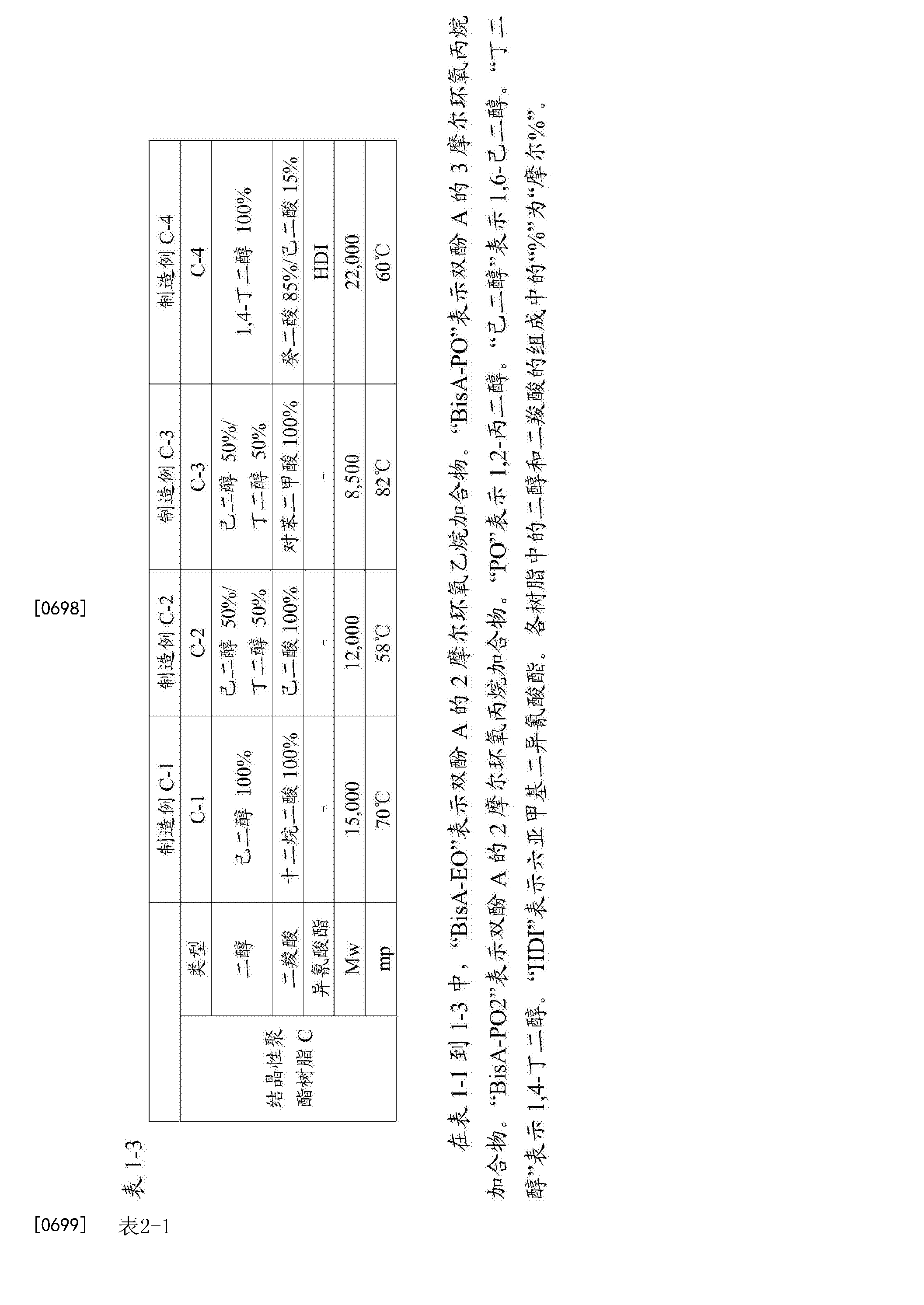 Figure CN104303111BD00501