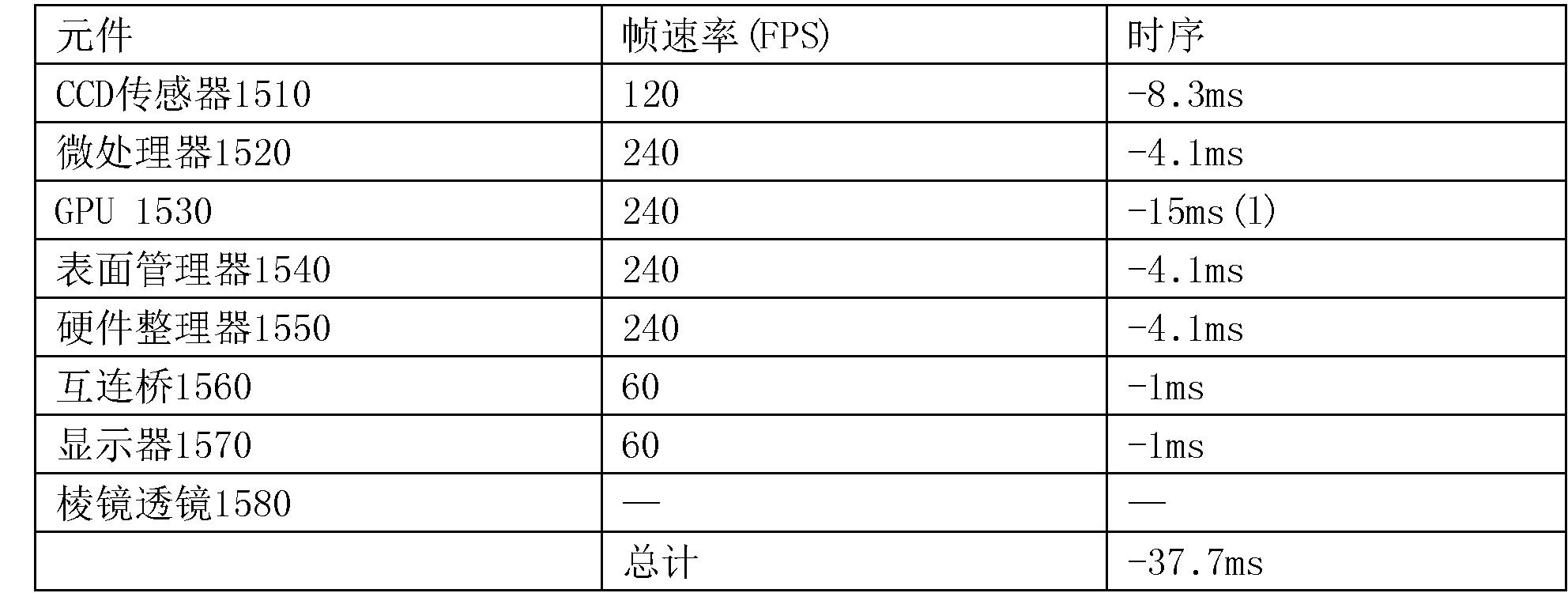 Figure CN107850777AD00181