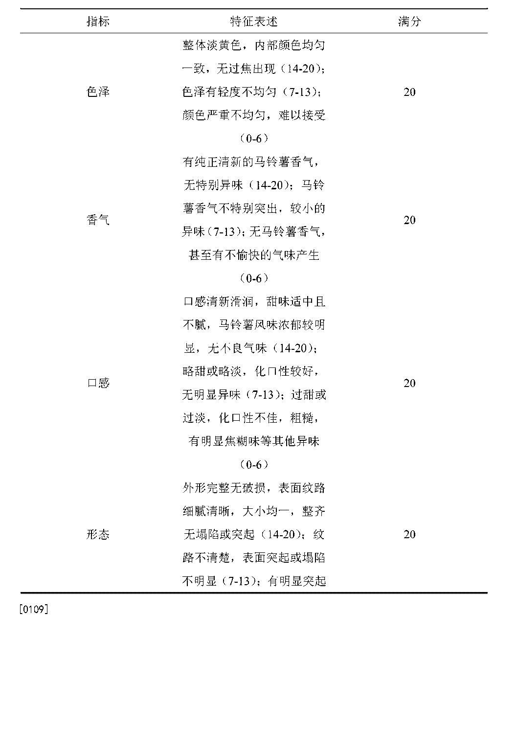 Figure CN104770452AD00111