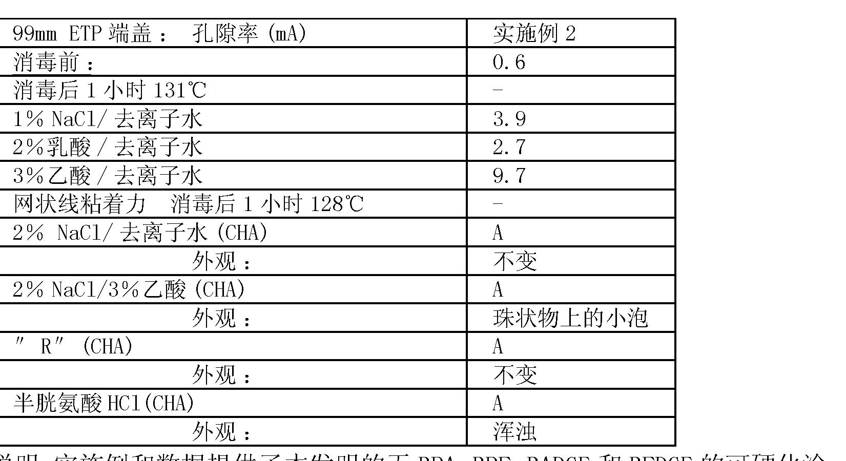 Figure CN101258207BD00192