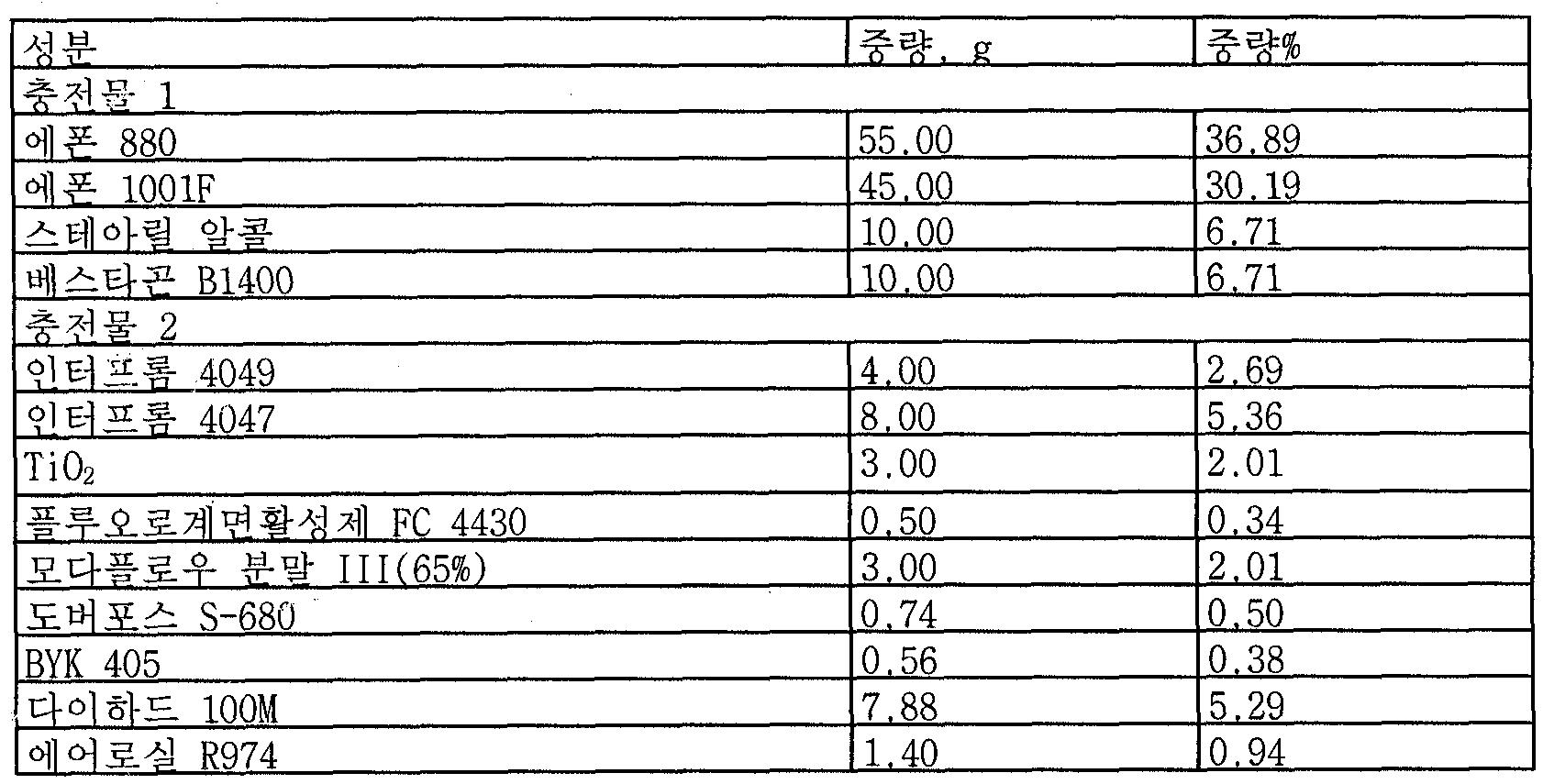 Figure 112006022323406-pct00005