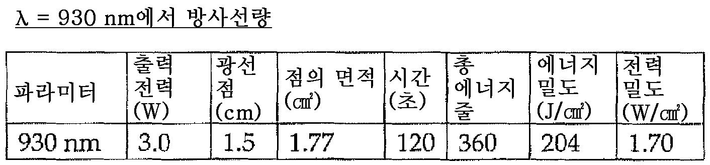 Figure 112009042155886-PCT00033