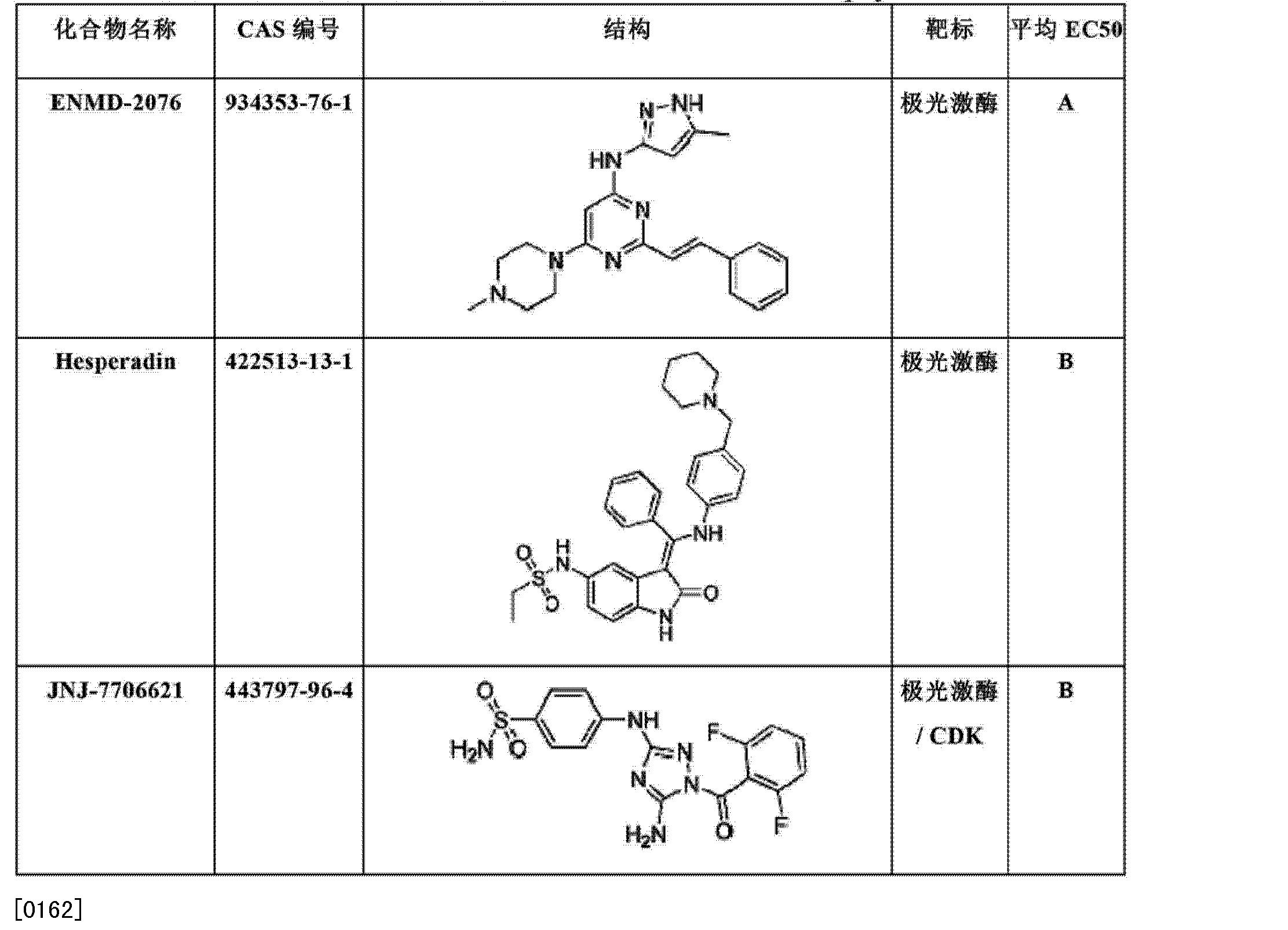 Figure CN103458970AD00332