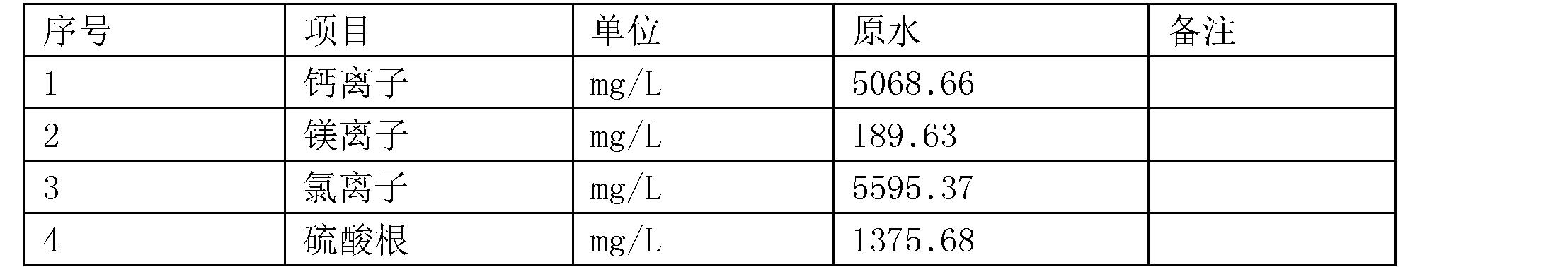 Figure CN107089744AD00062