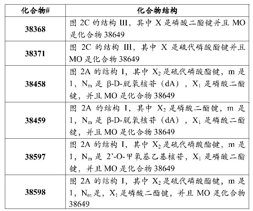Figure CN105164261AD00541