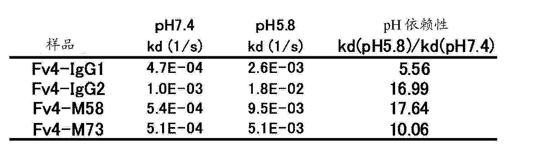 Figure CN102993304AD00622