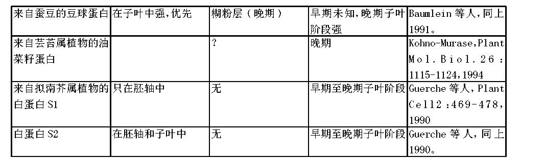 Figure CN101296613BD00251