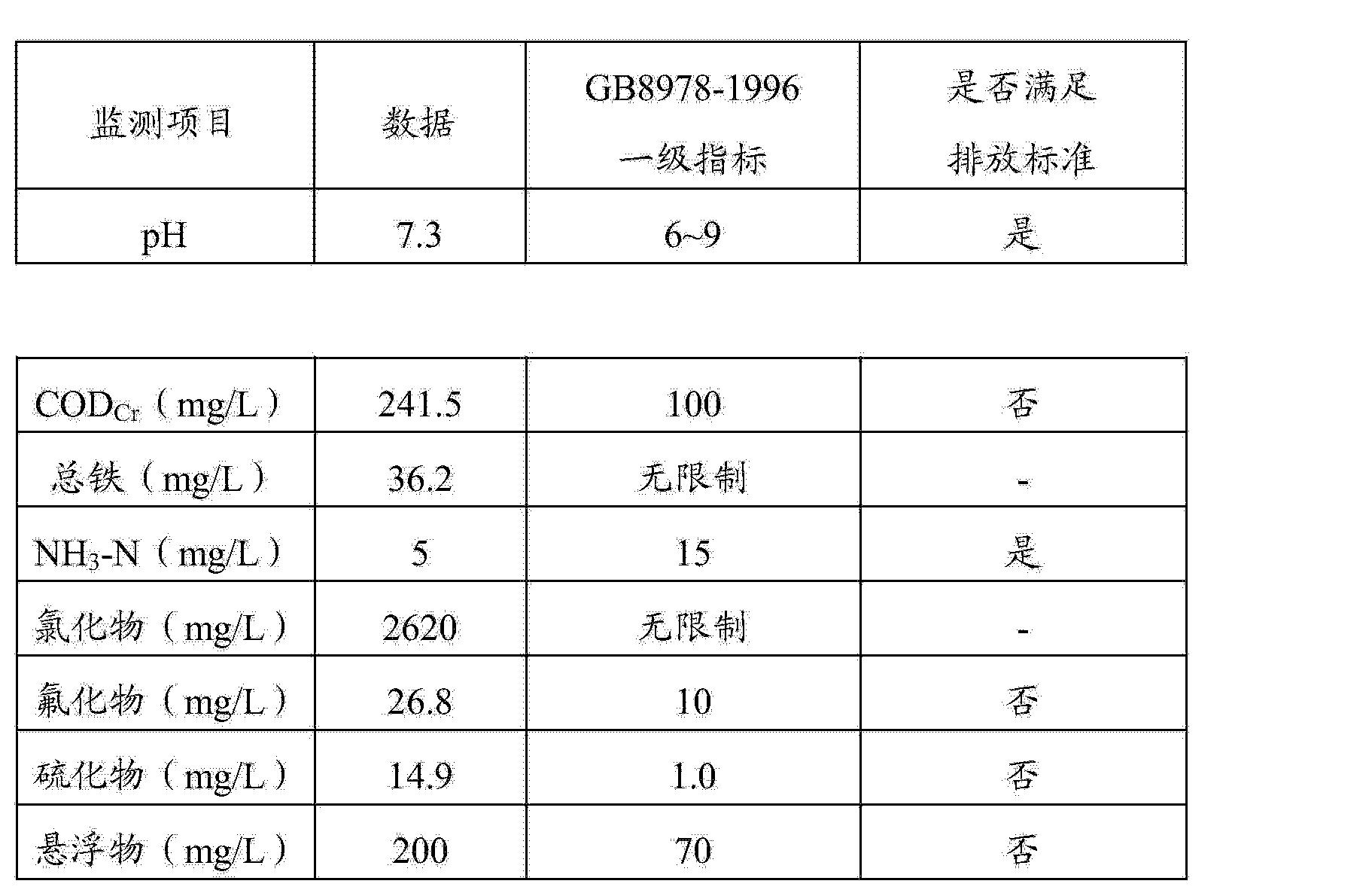 Figure CN104402149AD00091