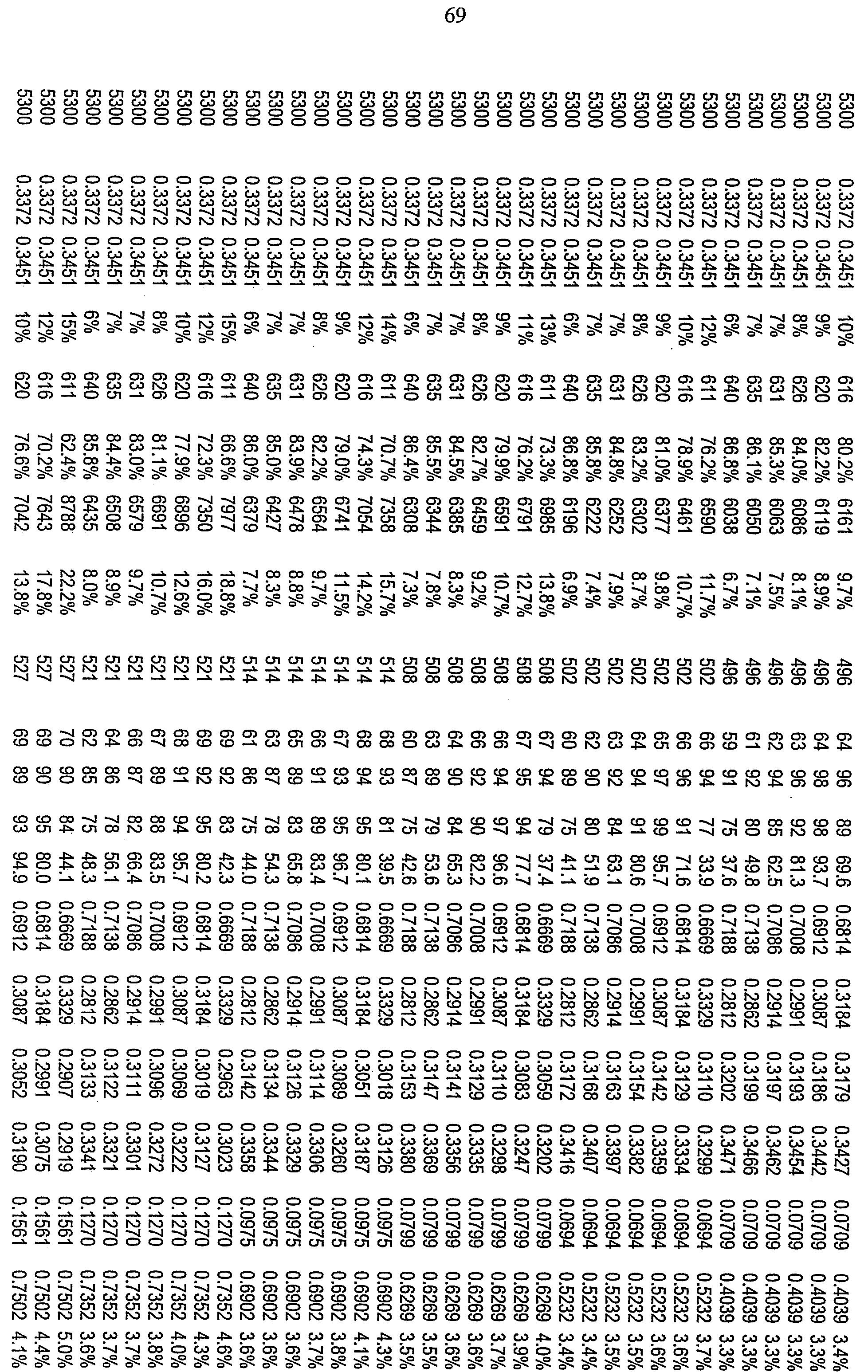 Figure 112010029469117-pct00035