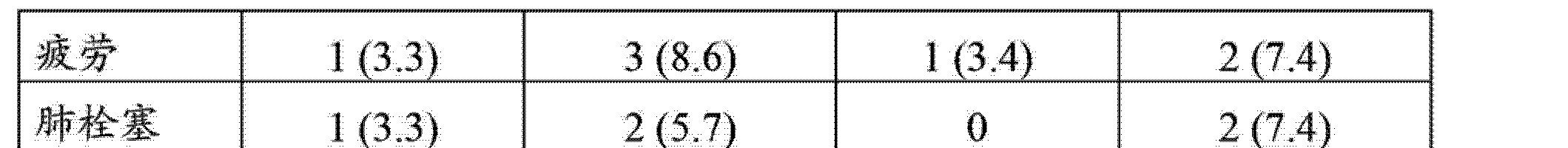Figure CN103221825AD00681