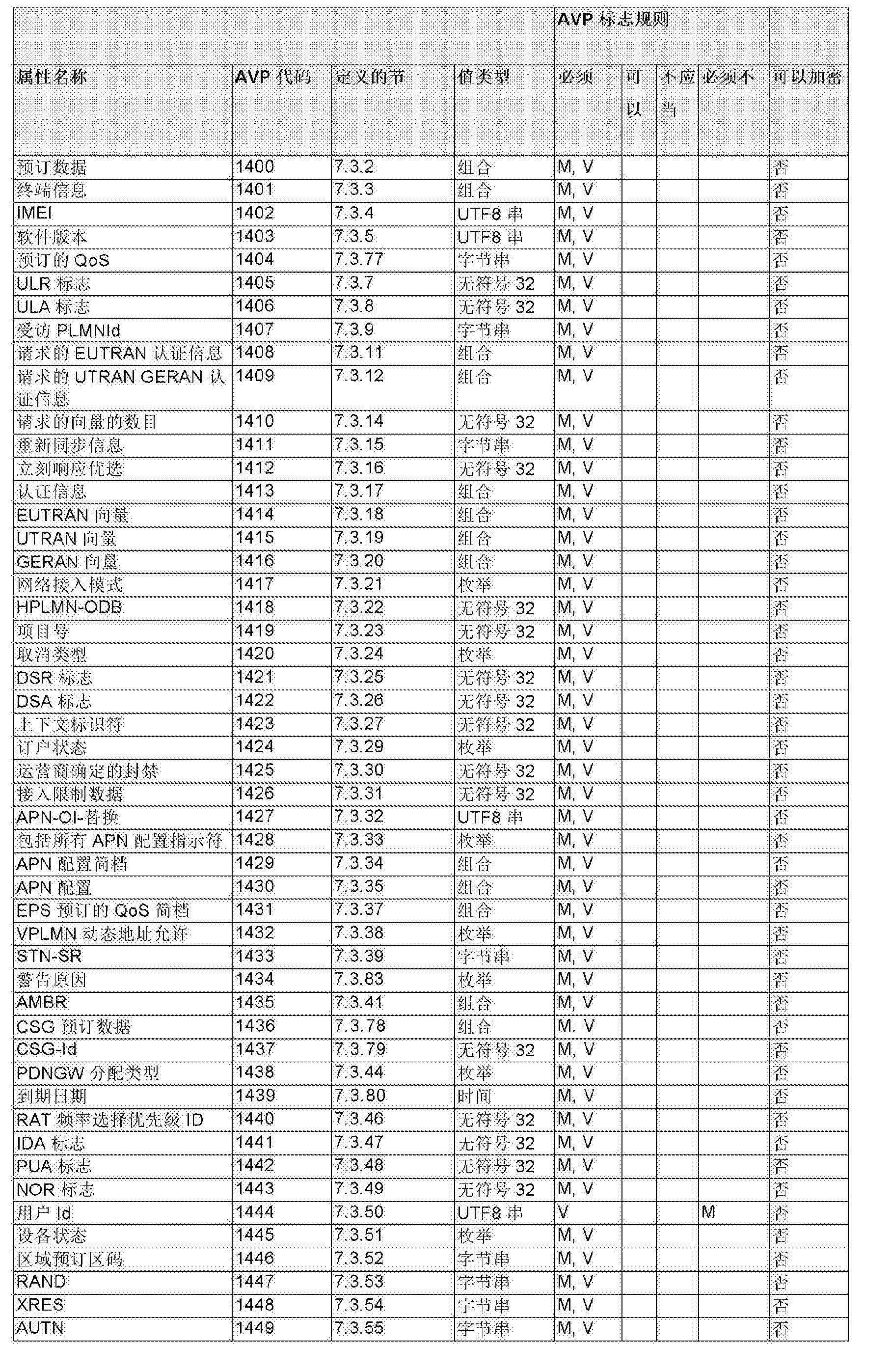 Figure CN103229546BD01071