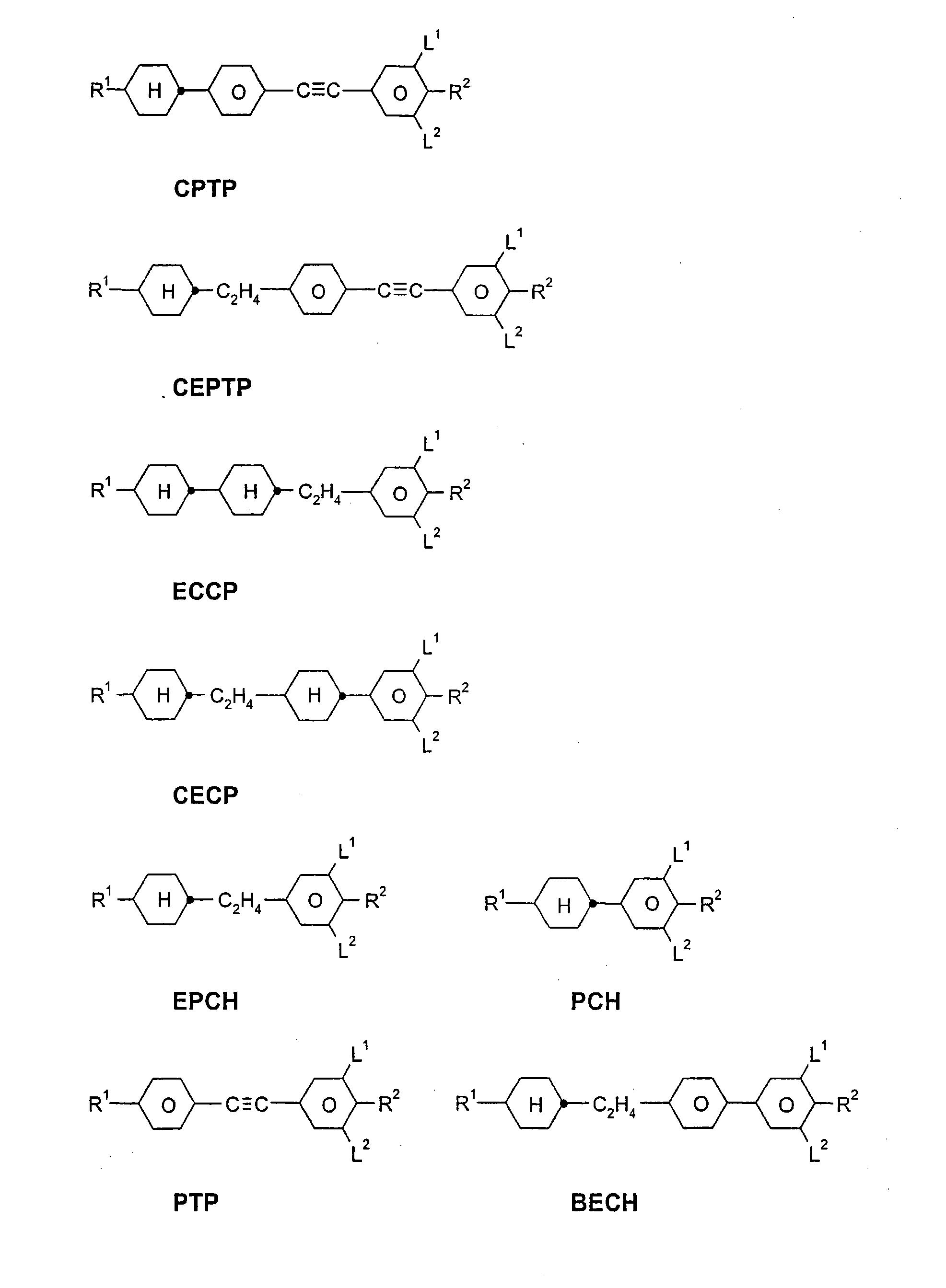 Figure CN101294079BD00431
