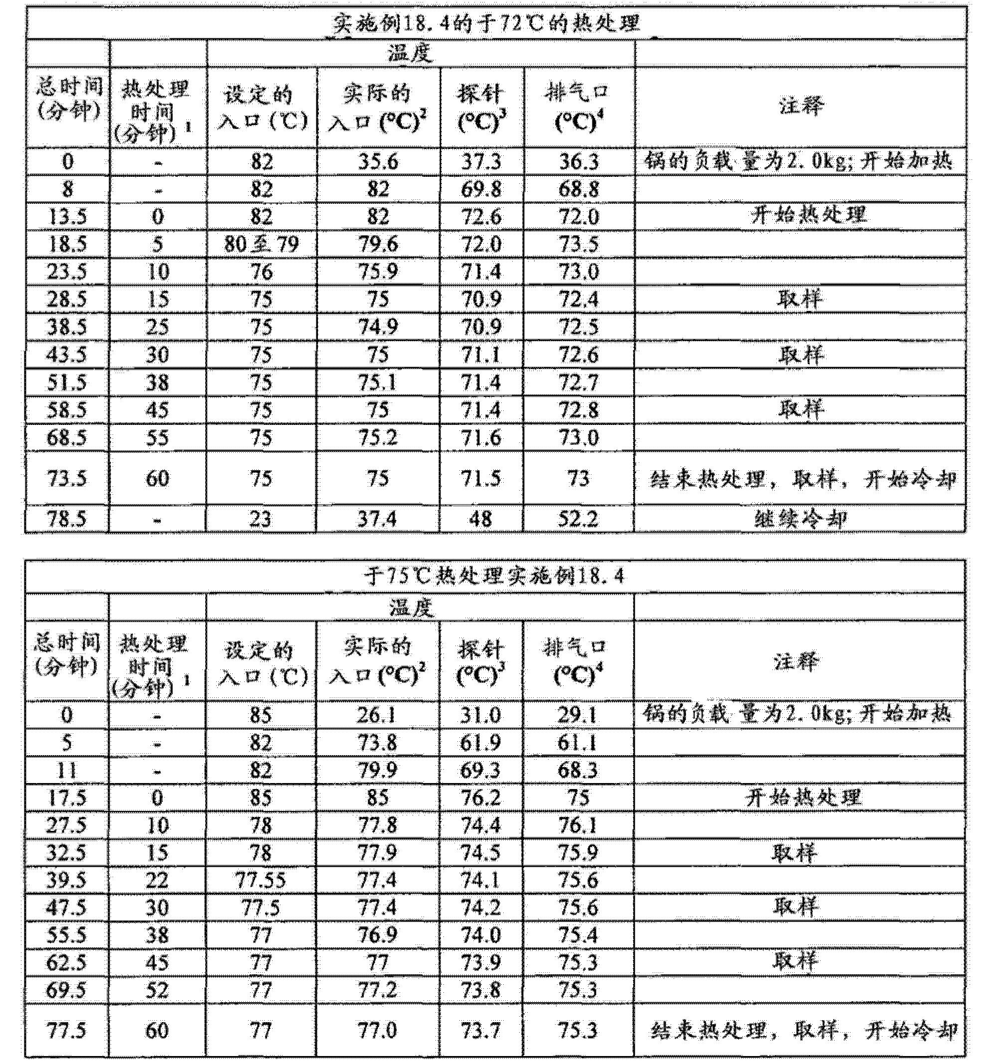 Figure CN102743355BD01371