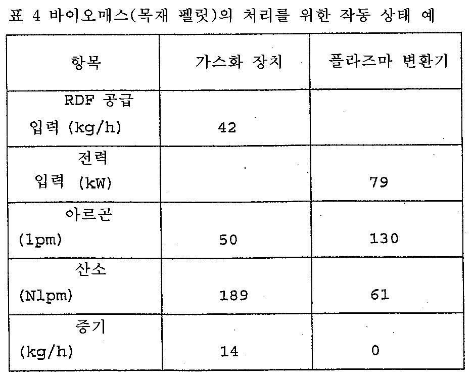 Figure 112007062965021-pct00018