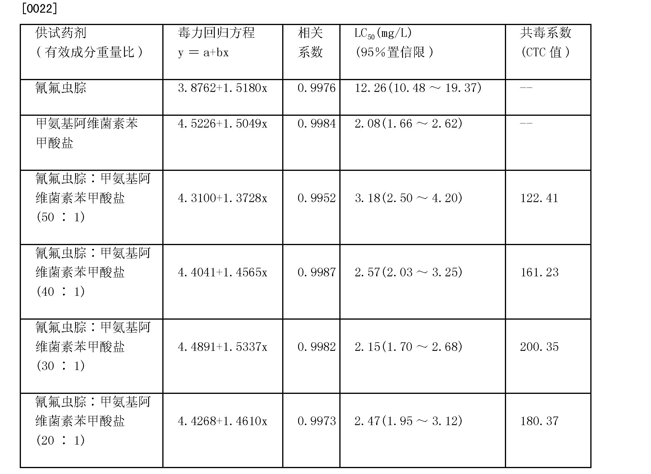 Figure CN101564038BD00052