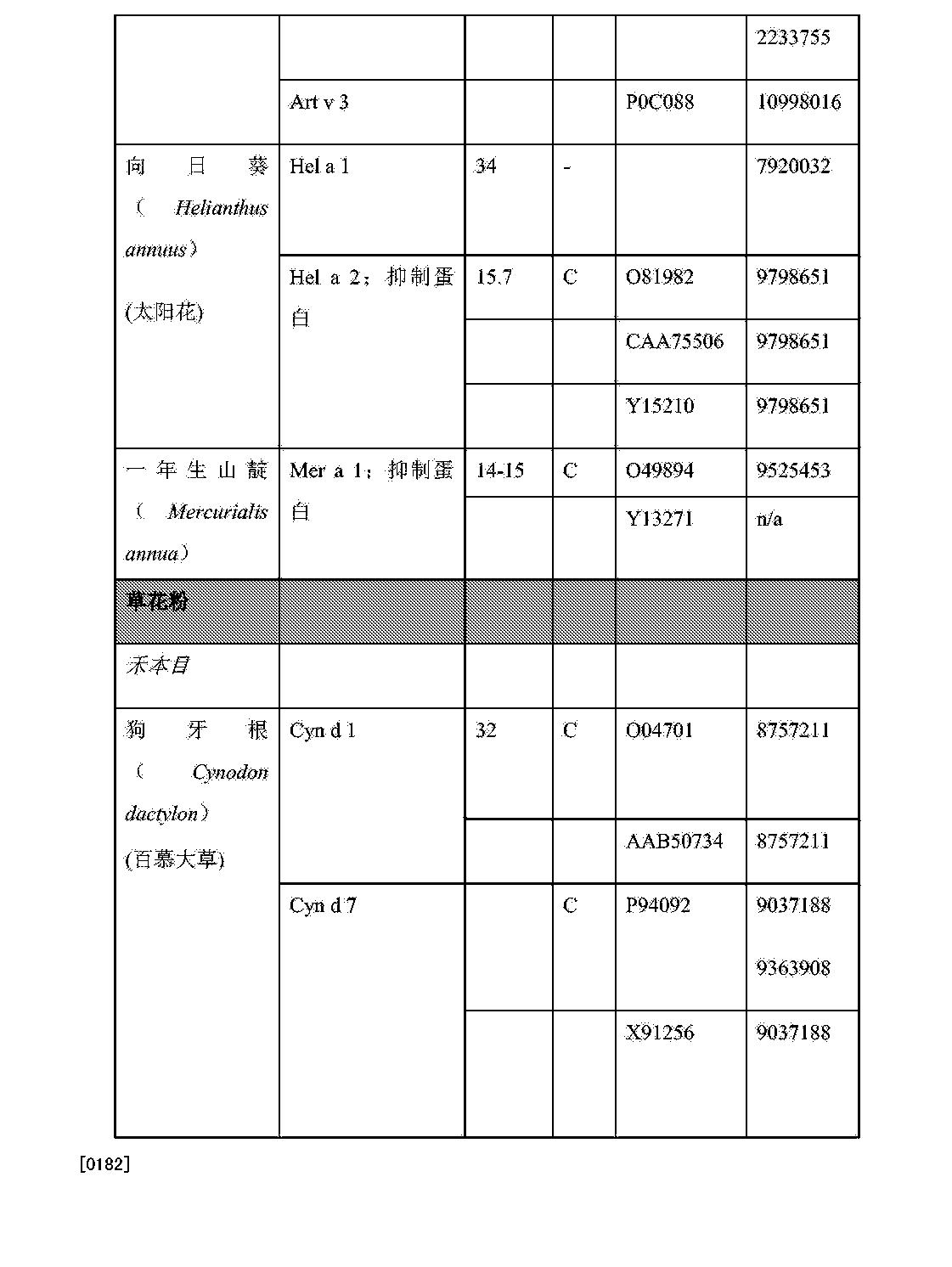 Figure CN105188741AD00421