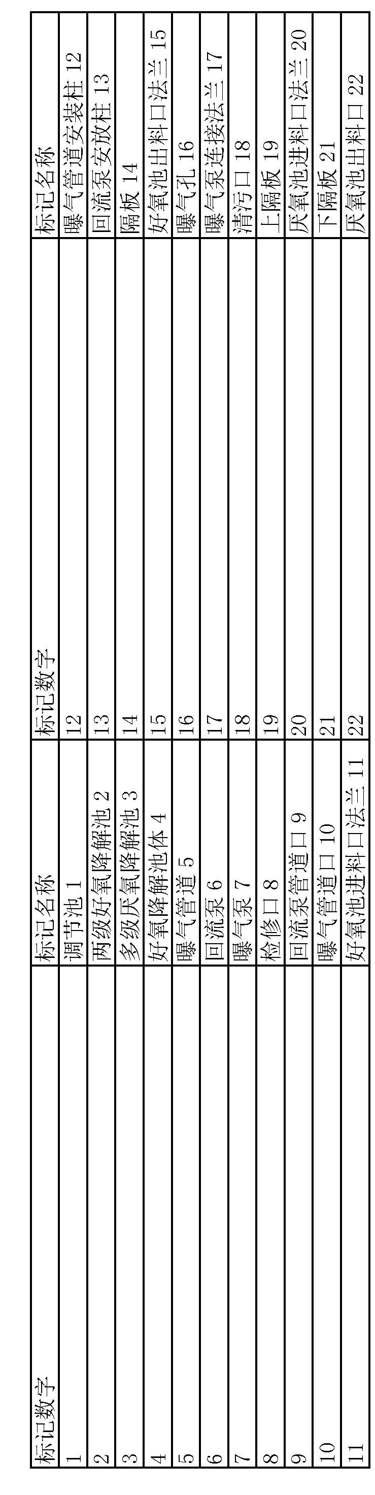 Figure CN104692589AD00061