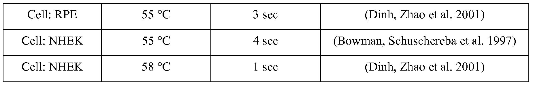 WO2009088550A2 - System and method for conditioning animal