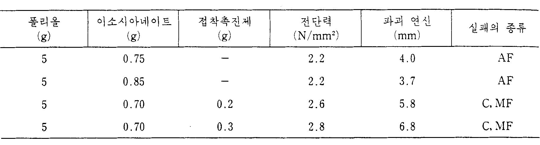 Figure kpo00008