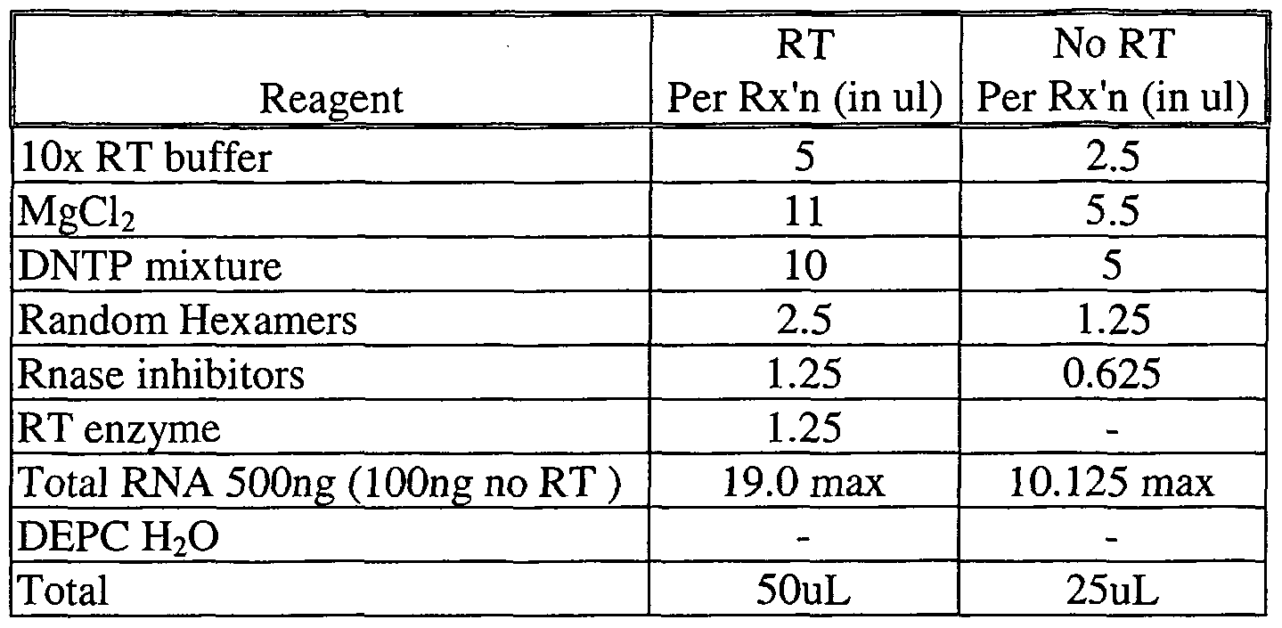 WO2005052123A2 - Polynucleotide encoding a novel human g-protein