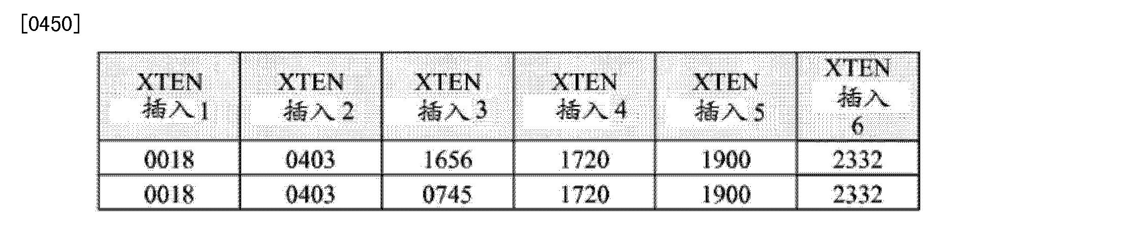 Figure CN104661674AD00992