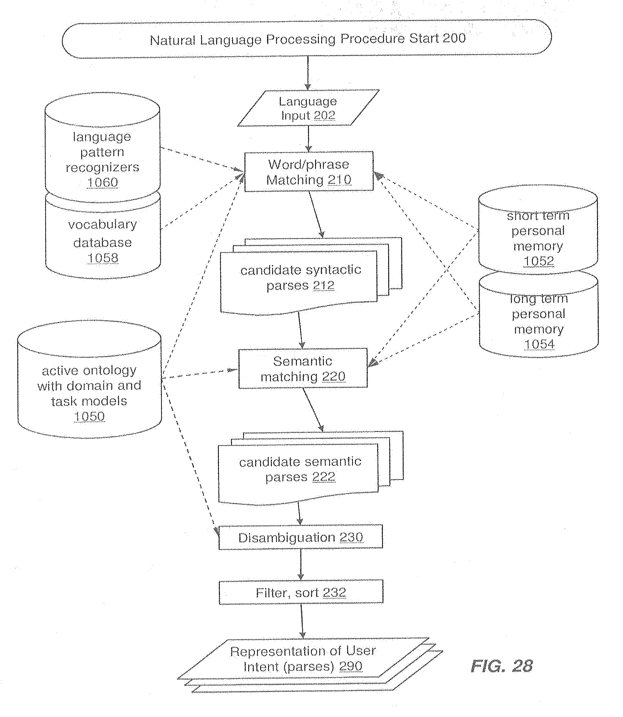 us20170178626a1 intelligent automated assistant patents