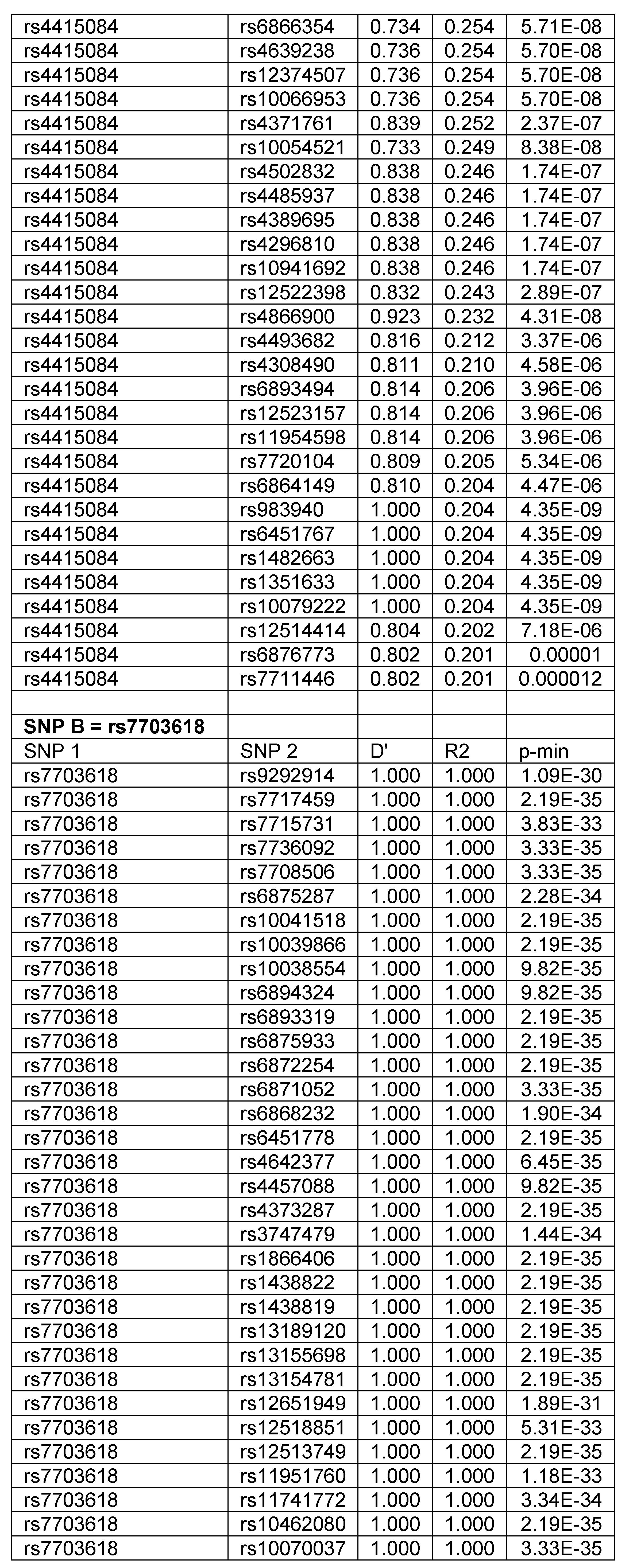 Figure 112009078431185-PCT00008