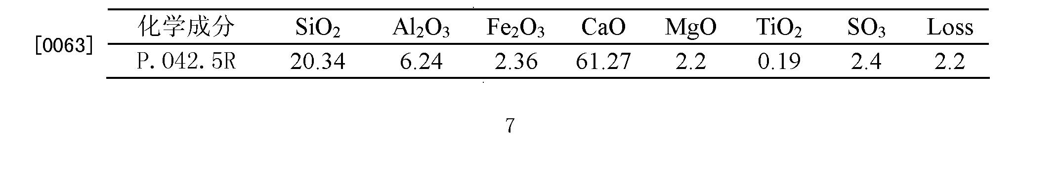 Figure CN102584118BD00072