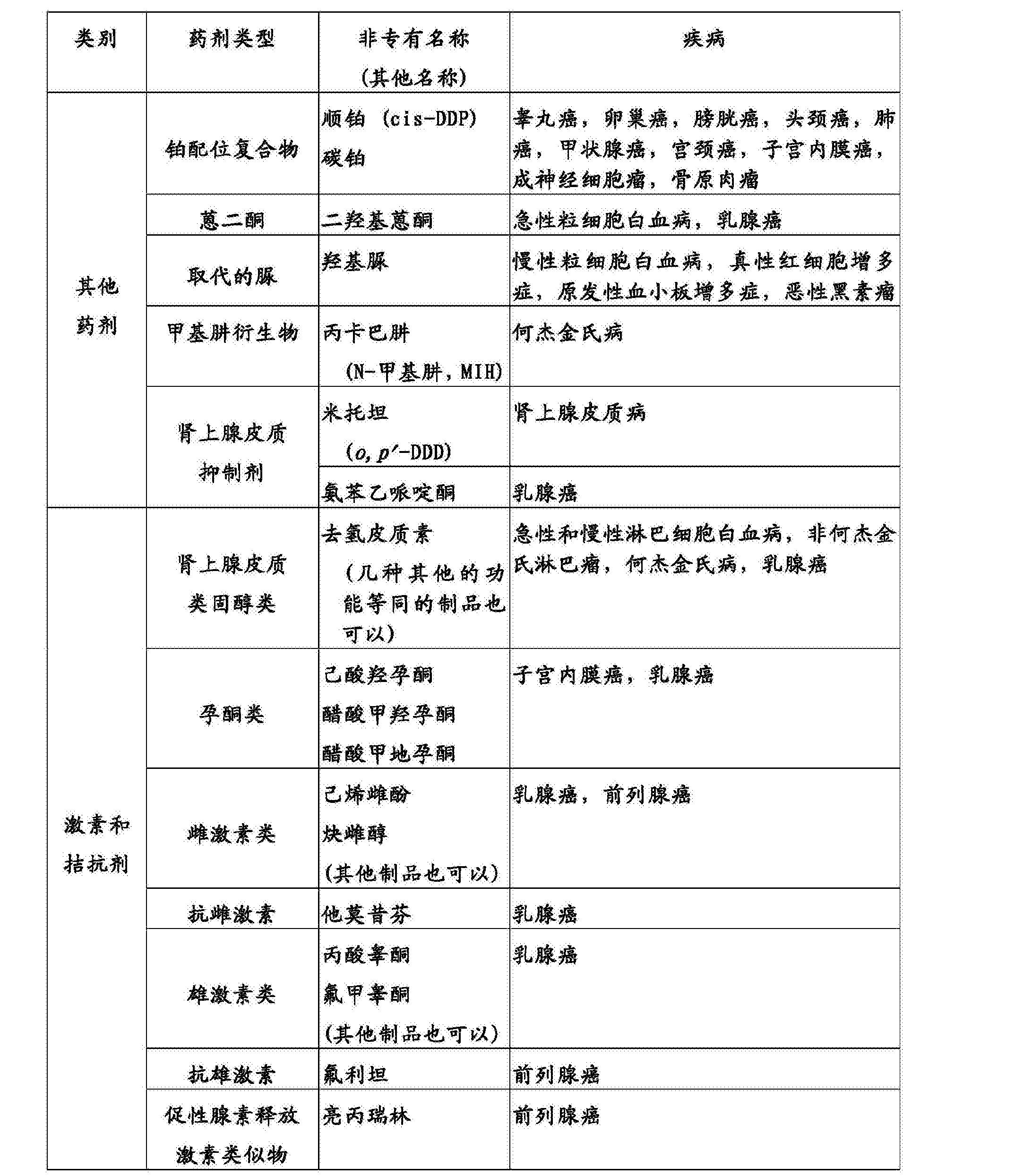 Figure CN104109209BD00781
