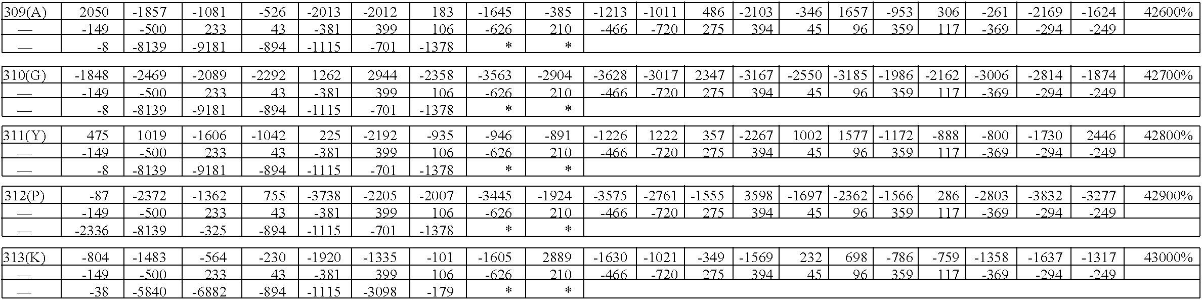 Figure US08945899-20150203-C00058