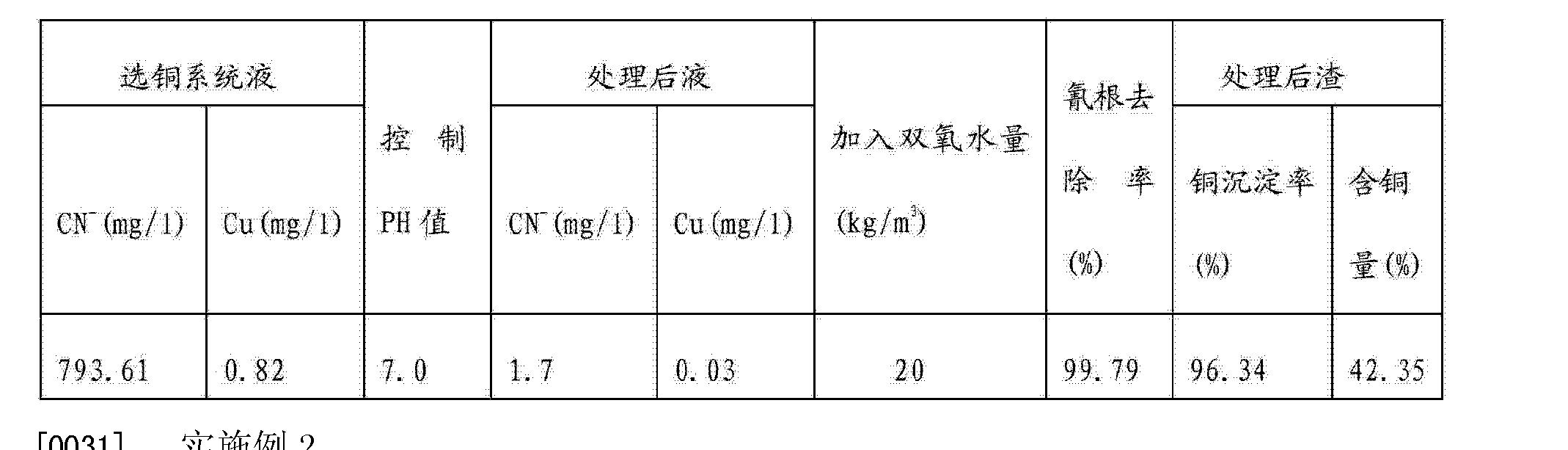Figure CN103276221AD00051