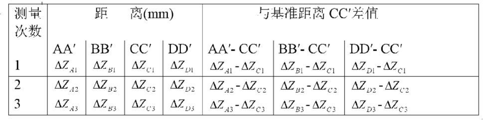 Figure CN101975560AD00051