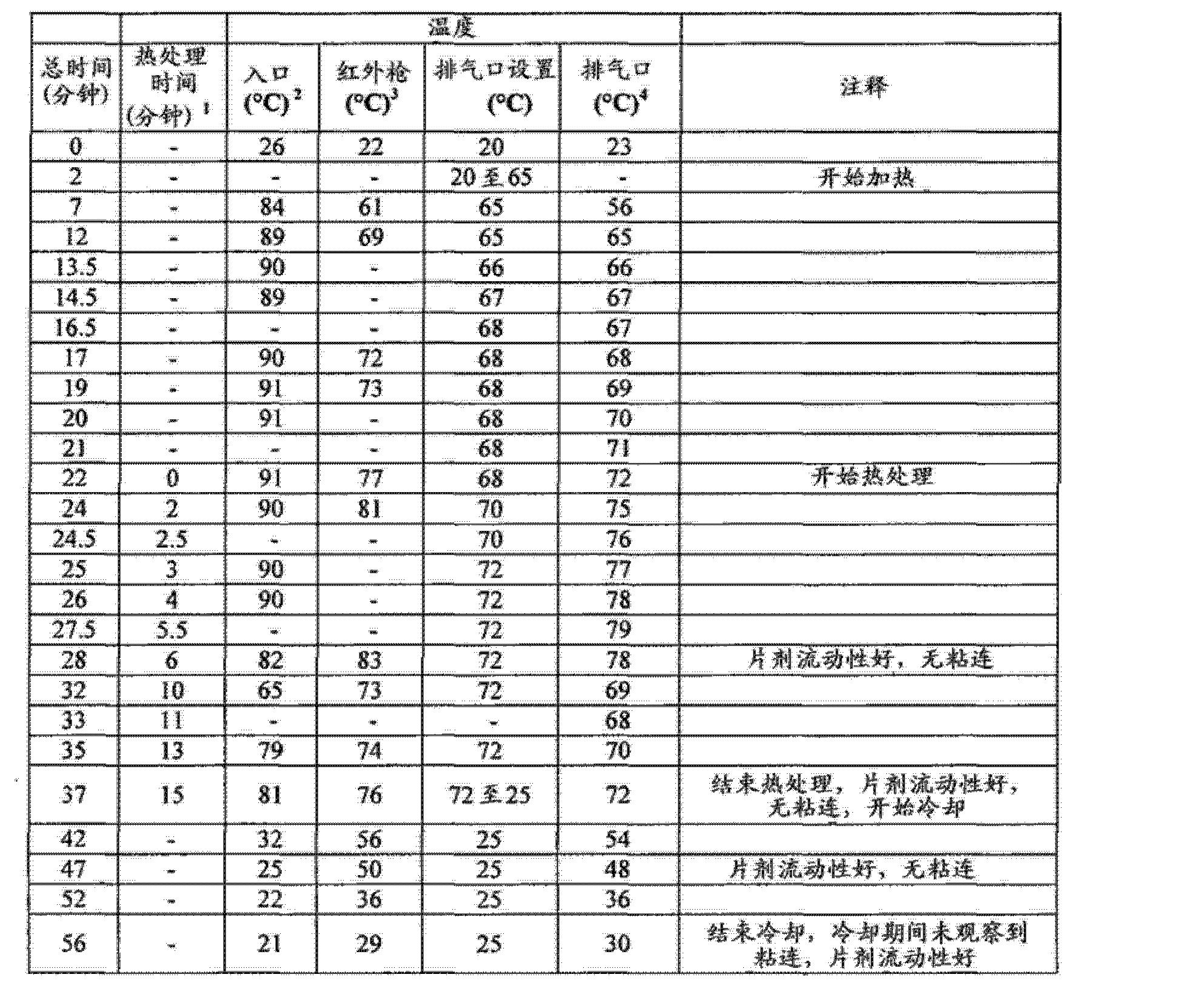 Figure CN102688241AD01092
