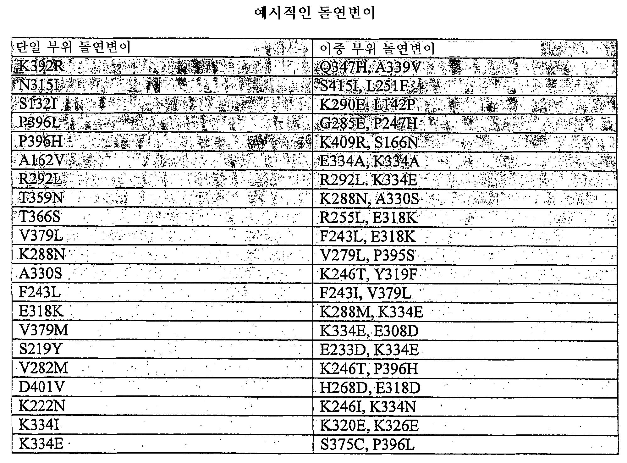 Figure 112006083593008-PCT00001
