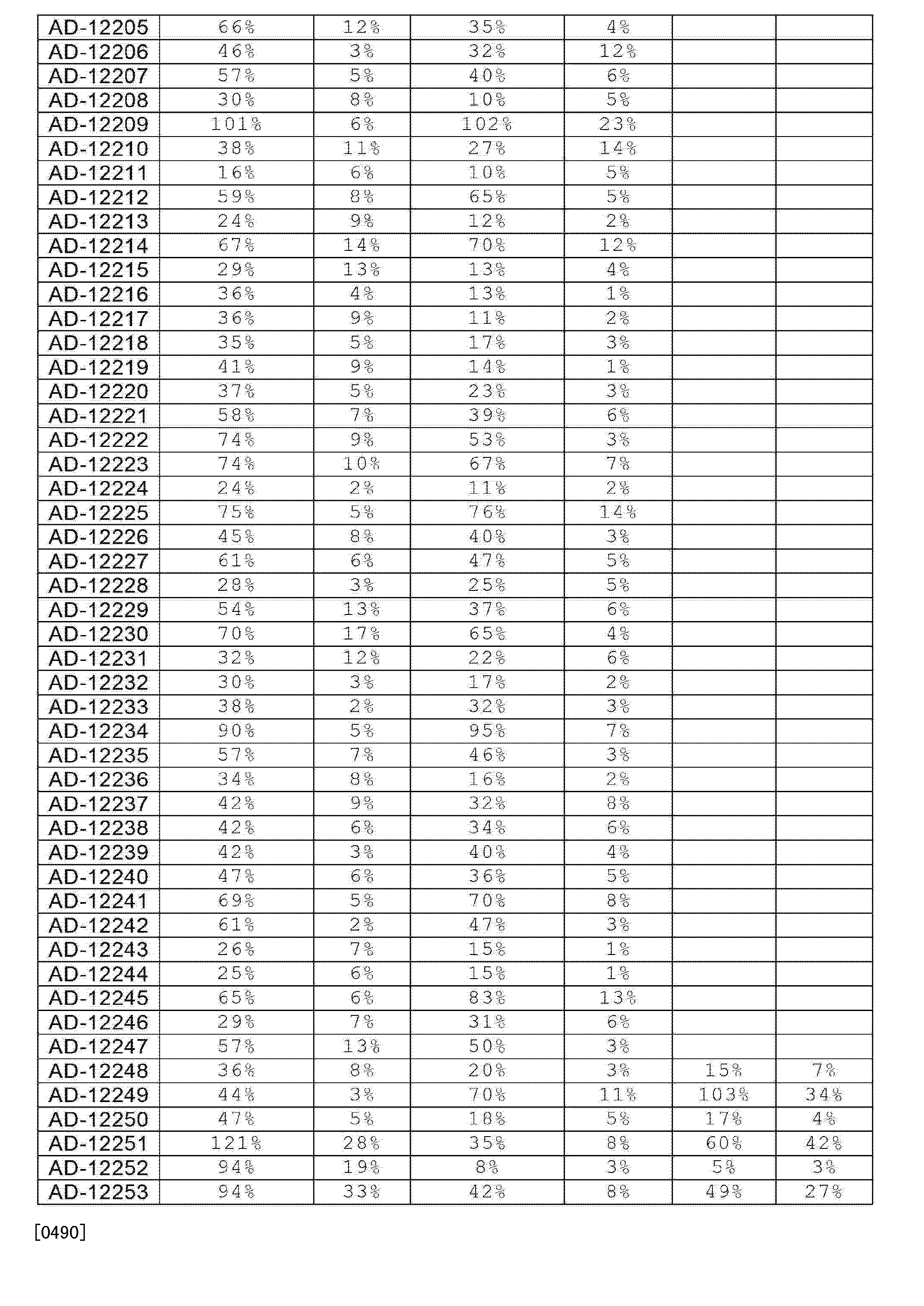 Figure CN104922699AD00881
