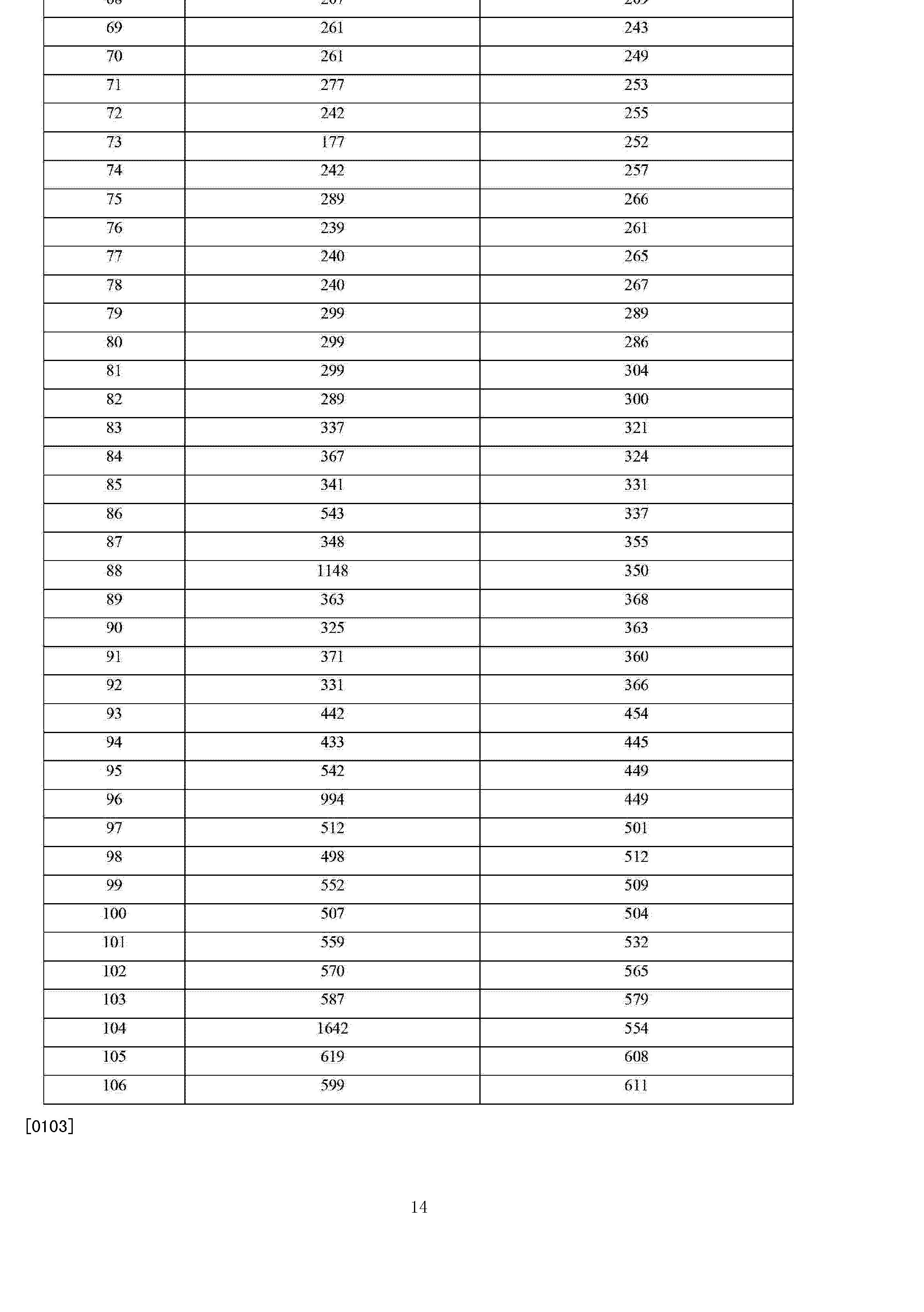 Figure CN103012595BD00141