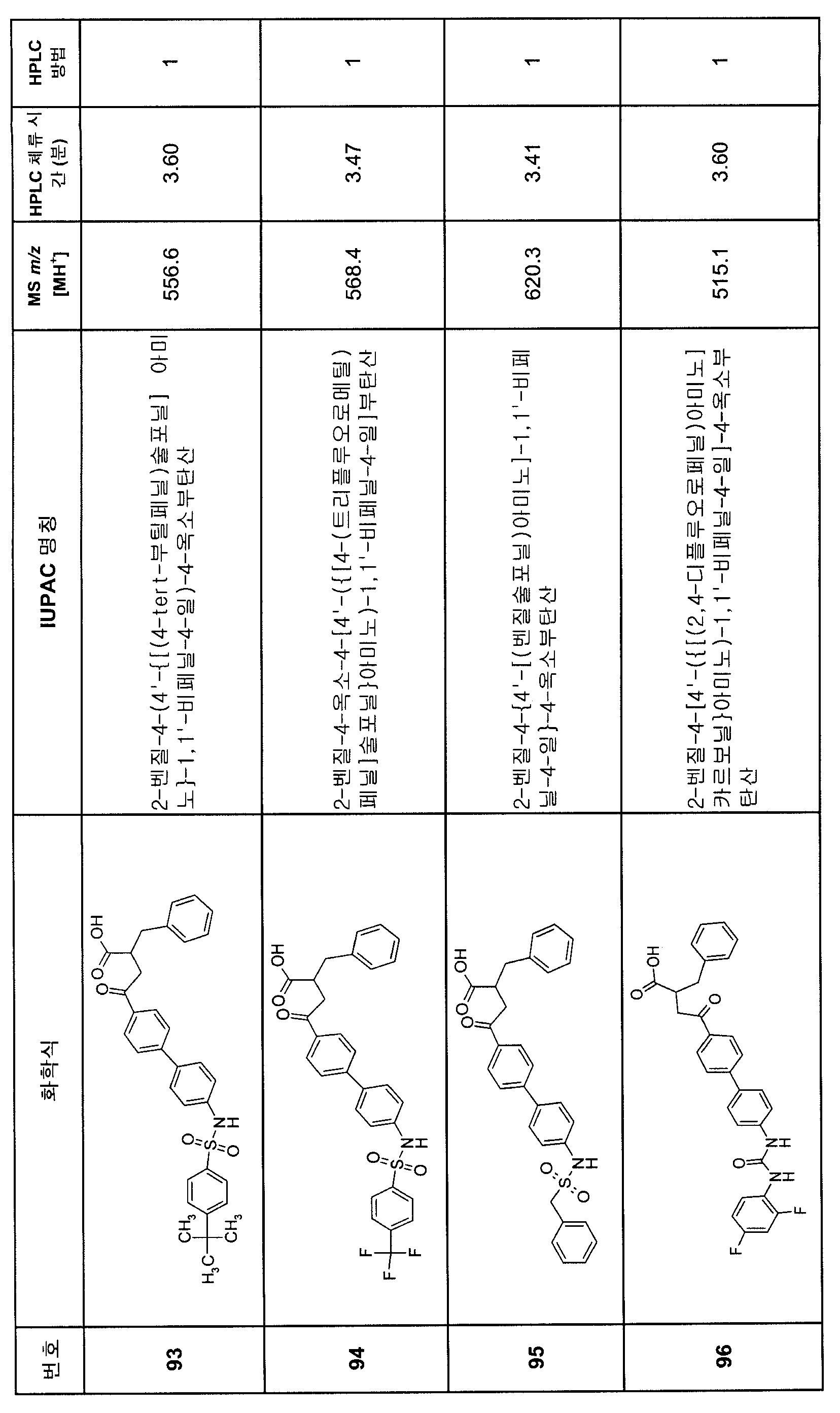 Figure 112007082249387-PCT00179