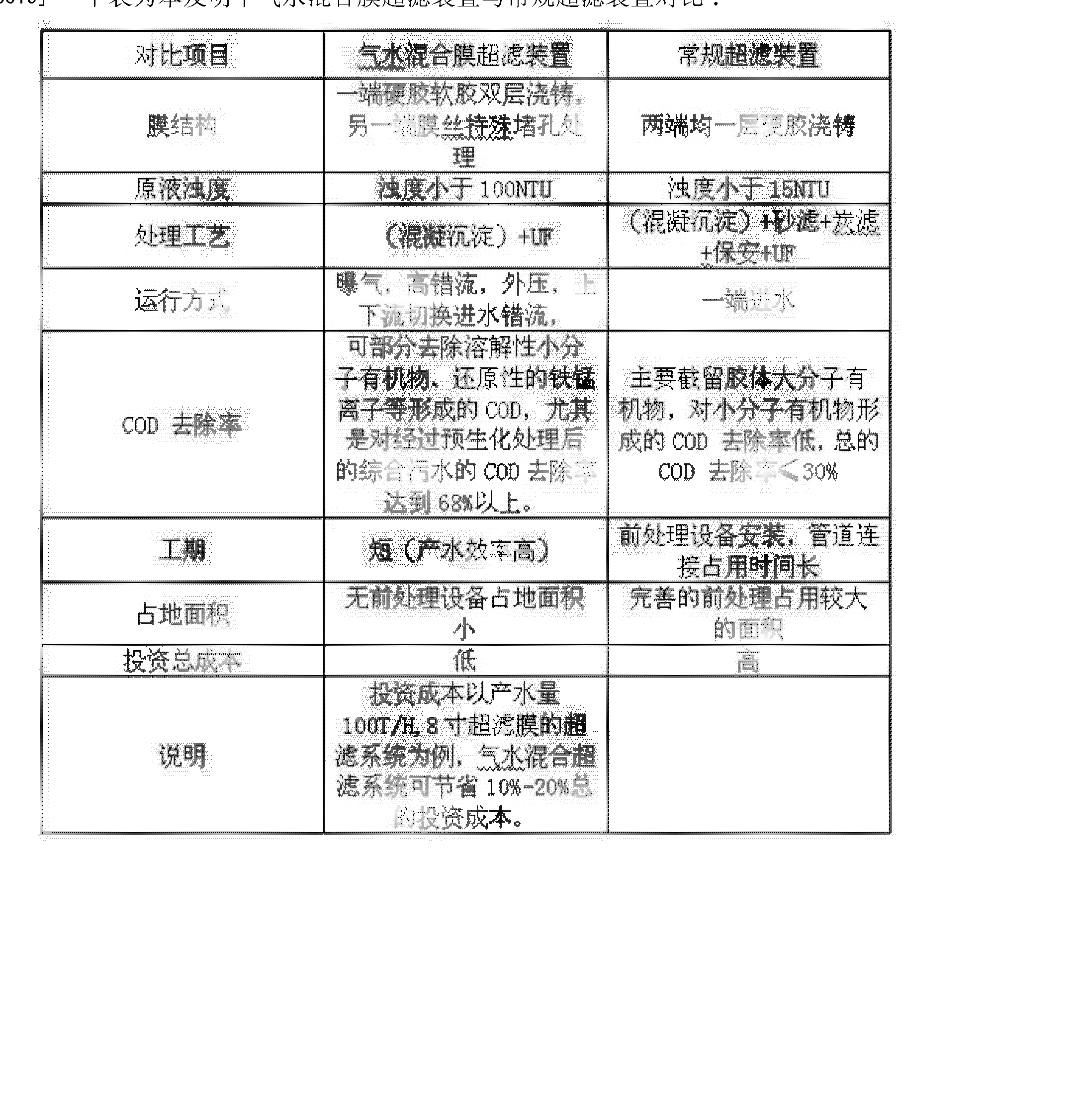 Figure CN103739113AD00051