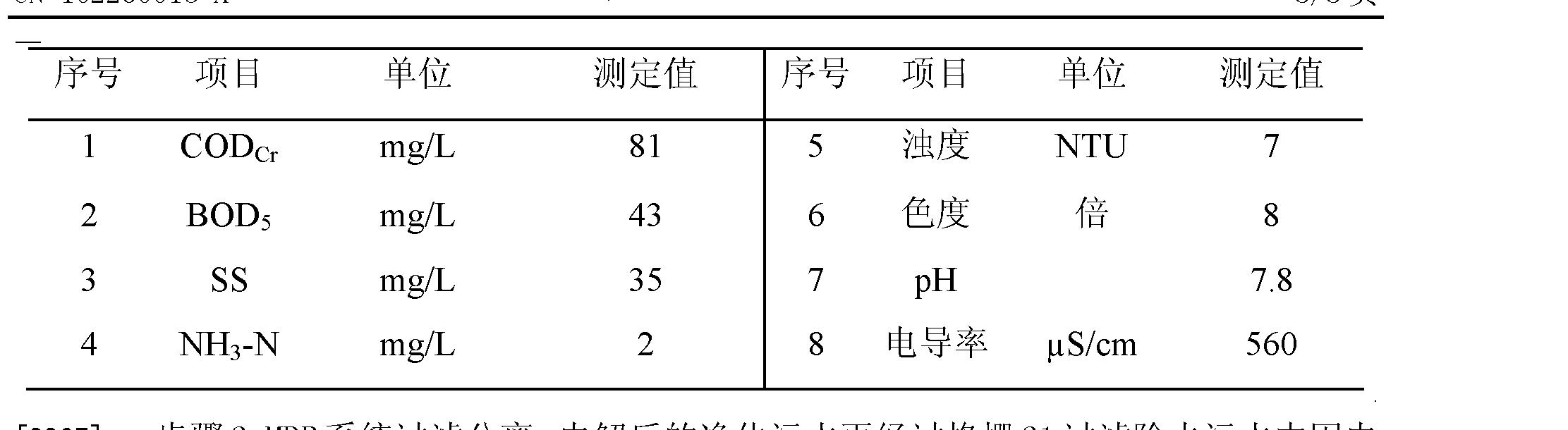 Figure CN102260013AD00111