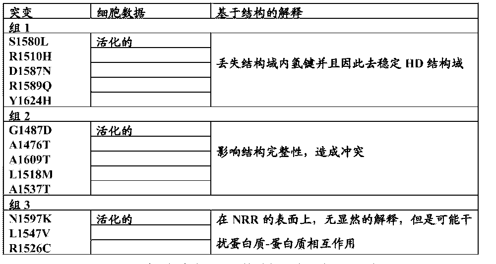 Figure CN105246916AD00261