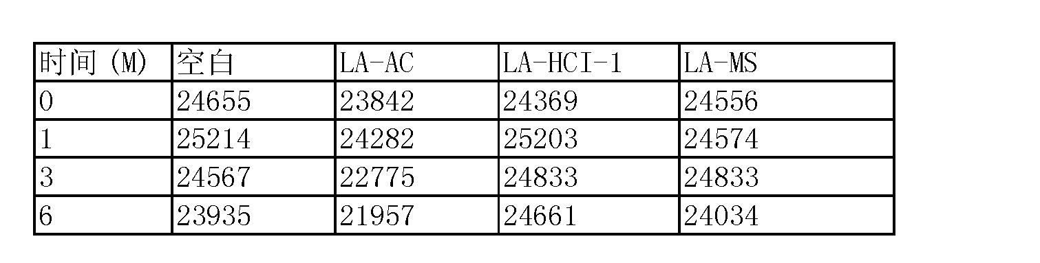 Figure CN101400363BD00223