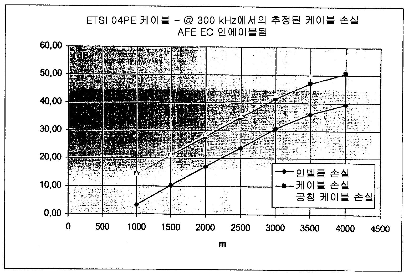 Figure 112005064997734-pct00069