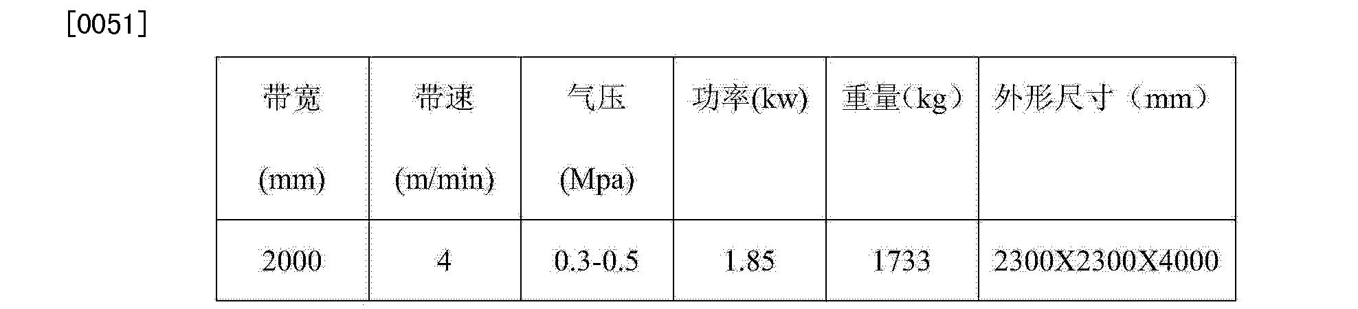 Figure CN103601352AD00081
