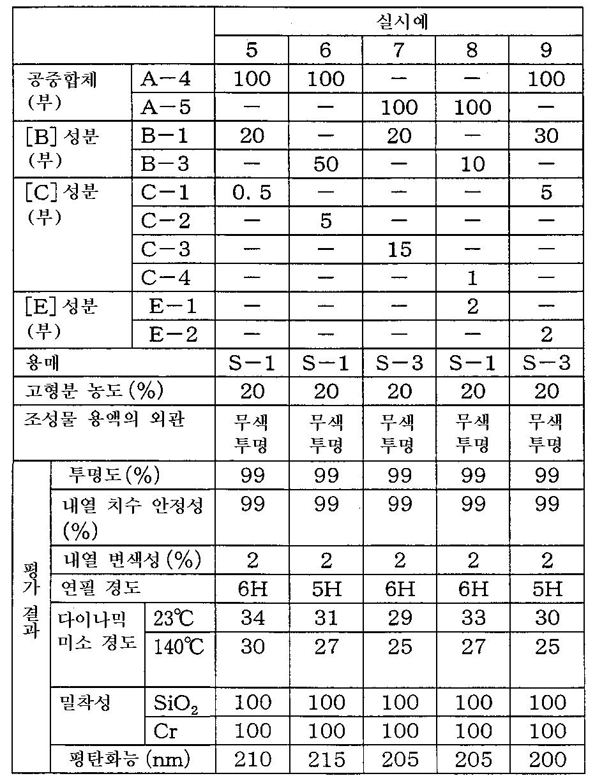 Figure 112004026921716-pat00002