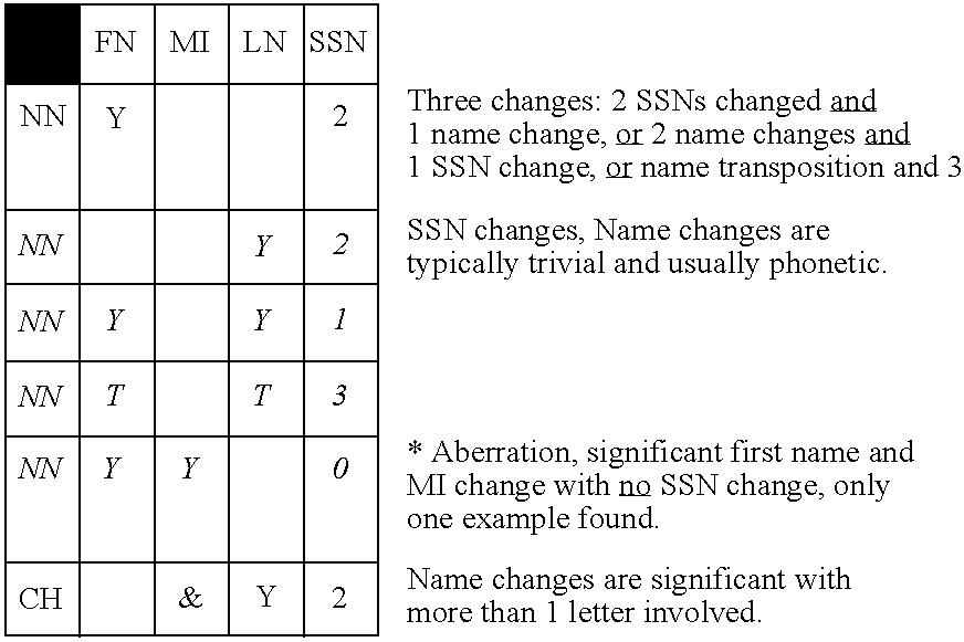 Figure US06871287-20050322-C00007