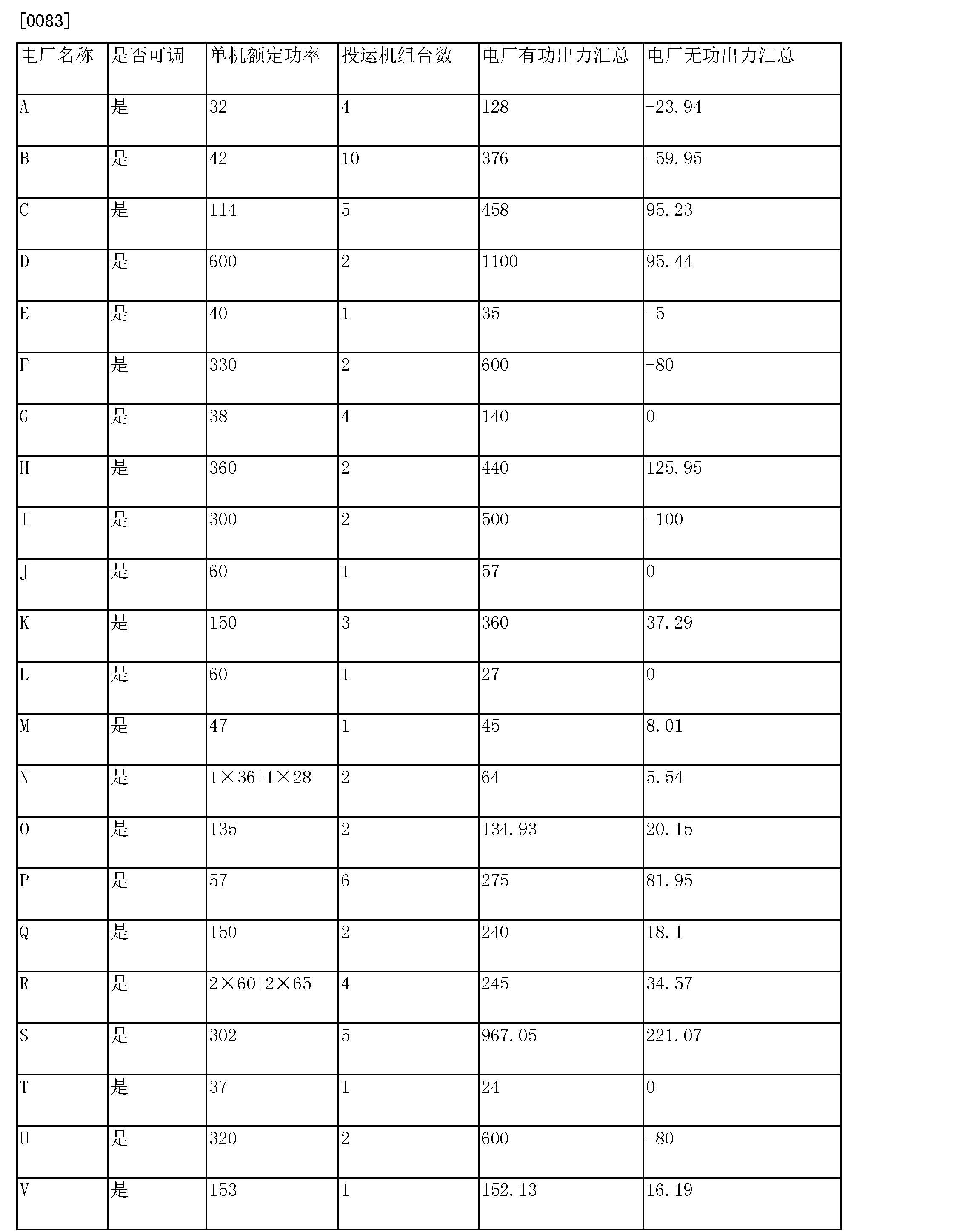 Figure CN103746368BD00131