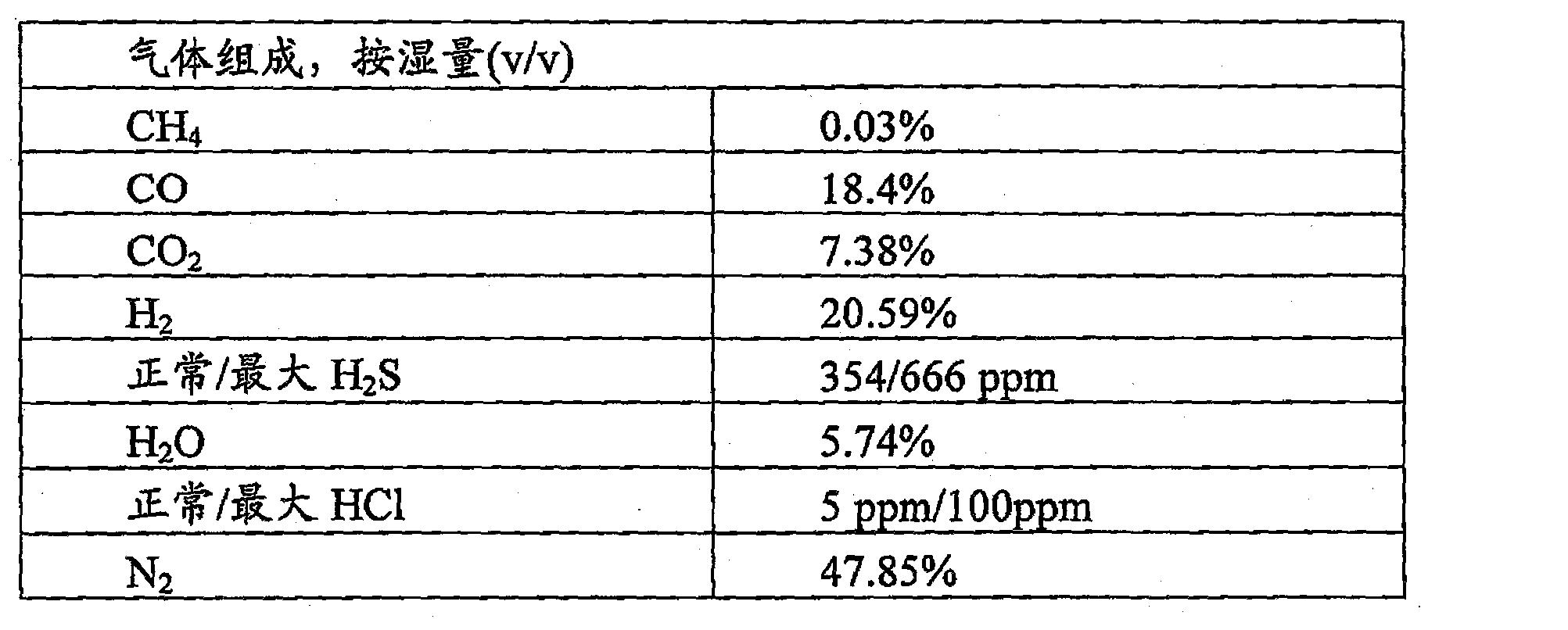 Figure CN101484861BD00342