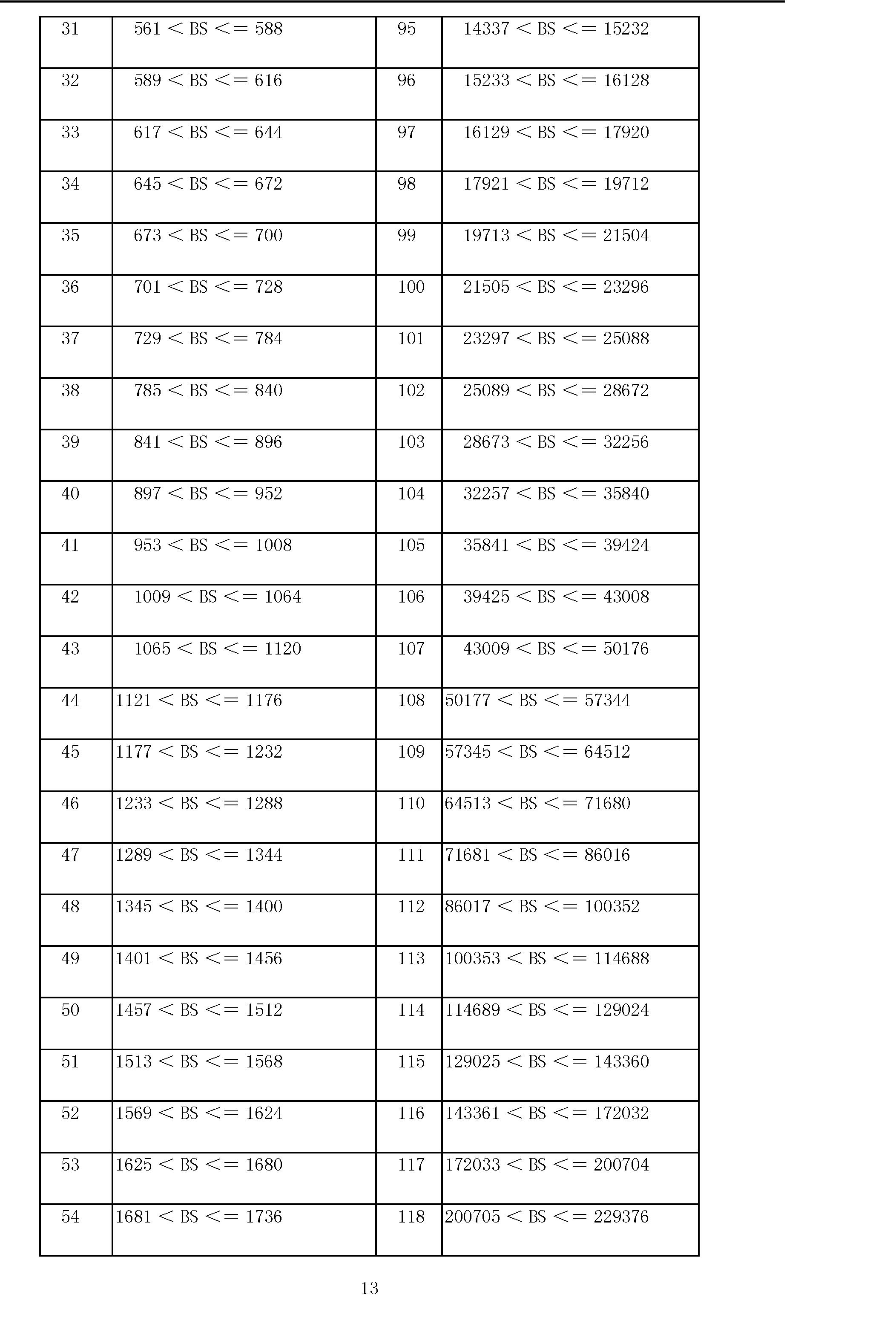 Figure CN102781102AD00131