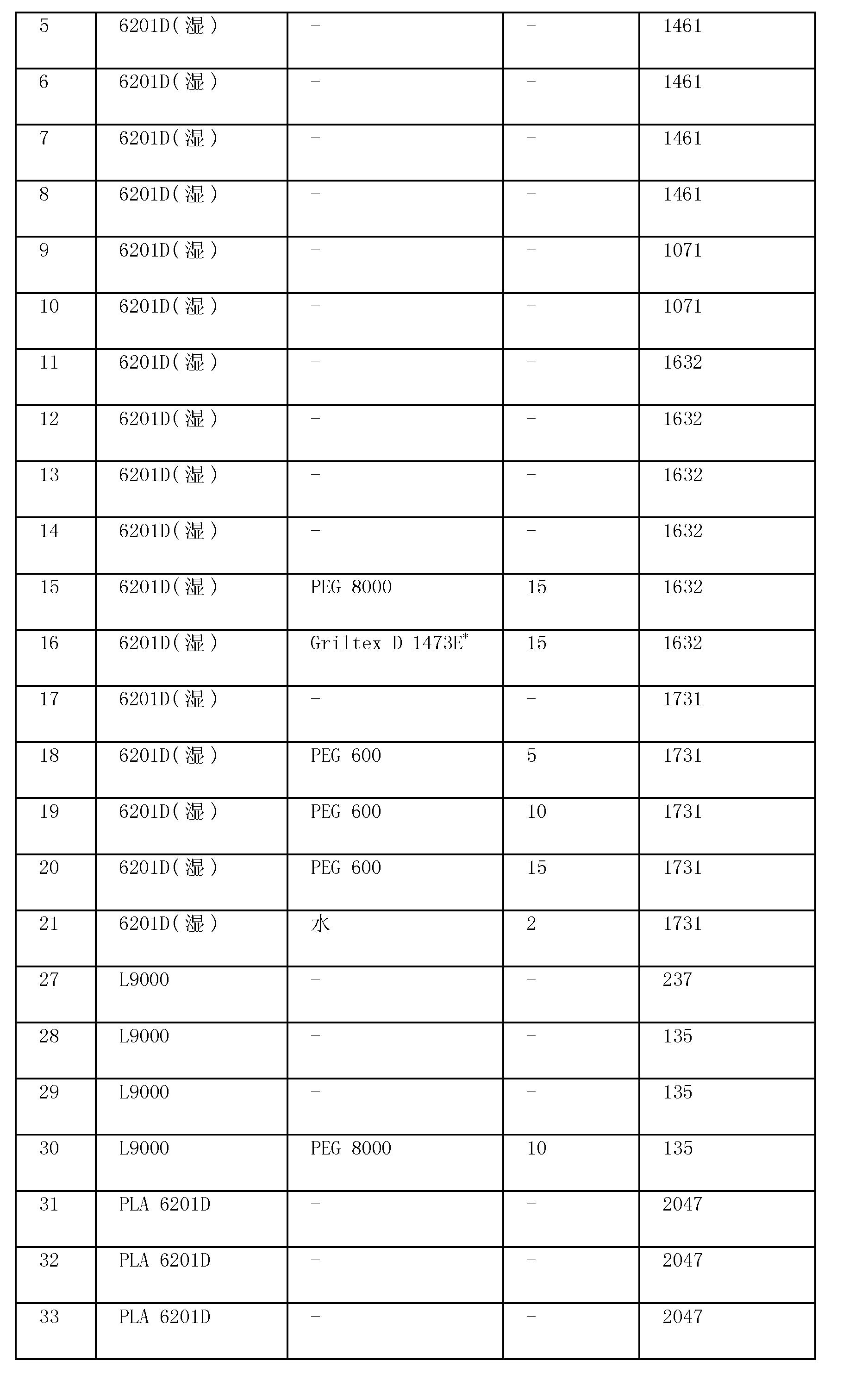 Figure CN101563391BD00191